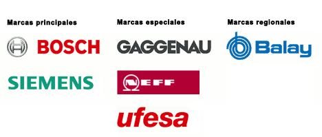 bsh-group-bosch-balay-siemens-neff-ufesa